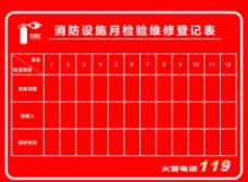 消防设施月检查表图片
