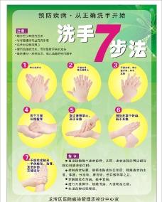 洗手7法图片