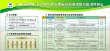 涉农惠农政策宣传牌图片