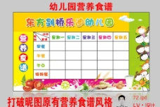 乐迪幼儿园营养食谱展板图片