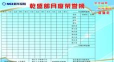 新华保险月度荣誉展板图片