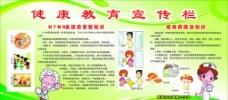 H7N9 传染病预防图片