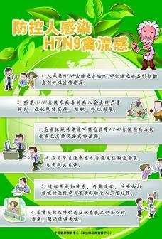 防控H7N9禽流感图片