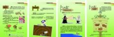 地震宣传展板图片
