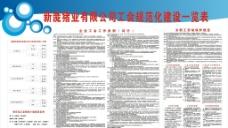 工会规范化建设一览表图片