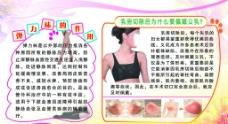 佩戴义乳 医疗展板图片