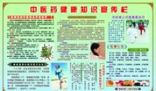 中医药健康知识宣传栏图片
