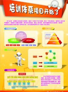 培训体系项目海报图片
