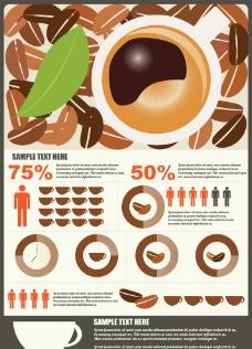 咖啡图表图片