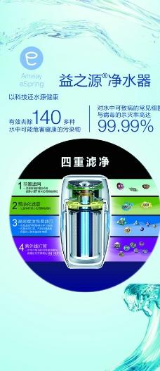 益之源净水器海报图片