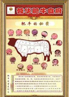 肥牛食府图片