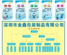 企业管理图图片