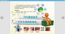 肛腸科PPH宣傳展板圖片