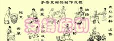豆制品传统制作流程图片