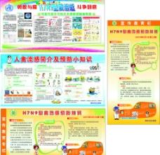H7N9禽流感圖片