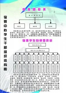 展板结构图图片